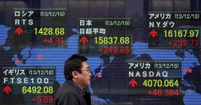 مؤشر نيكي ينخفض 0.64% في بداية التعامل في طوكيو