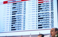 إعلان نتائج الانتخابات التونسية اليوم .. وسعيد والقروى يستعدان لخوض الإعادة