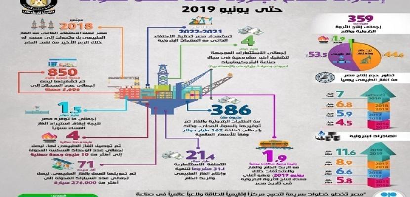 بالإنفوجراف..مجلس الوزراء: 359 مليون طن إجمالي إنتاج الثروة البترولية خلال السنوات الخمس الماضية حتى يونيو 2019
